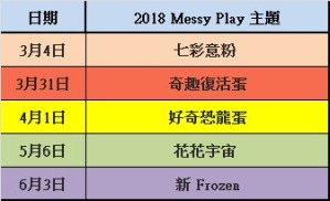 Messy Play Schedules